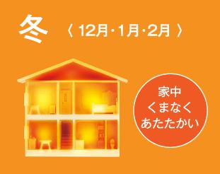 冬〈12月・1月・2月〉家中くまなくあたたかい